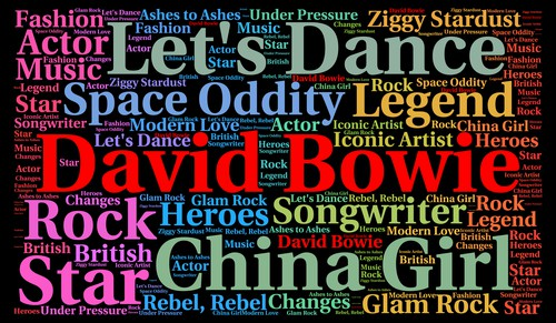 david bowie anxiety and shyness